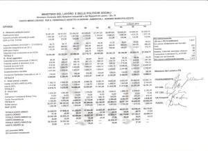 costo_municipalizzate_luglio2013_operai