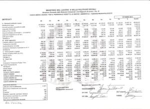 costo_municipalizzate_ottobre2013_impiegati