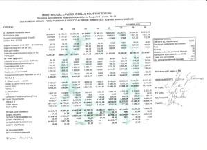 costo_municipalizzate_ottobre2013_operai